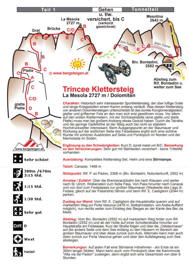 Topo ferraty delle Trincee